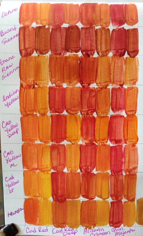 How To Make Orange Chart